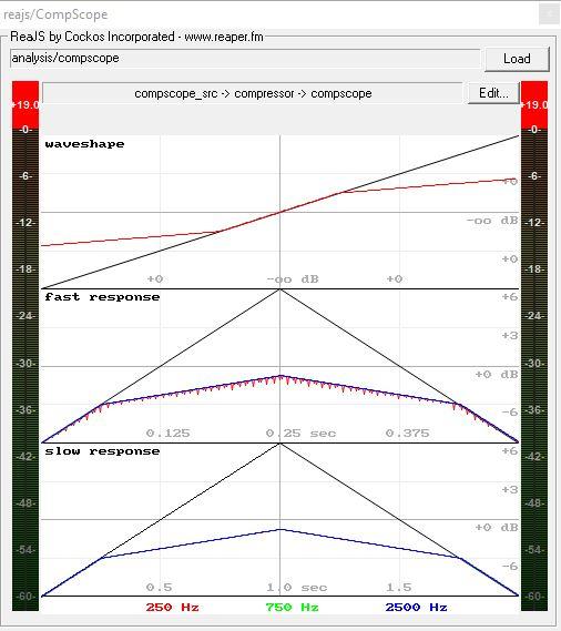 HoRNetFatFet - CompScope.JPG