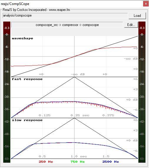 Compression Tests | PerforModule