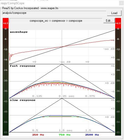 SDC (Discrete) - CompScope.JPG