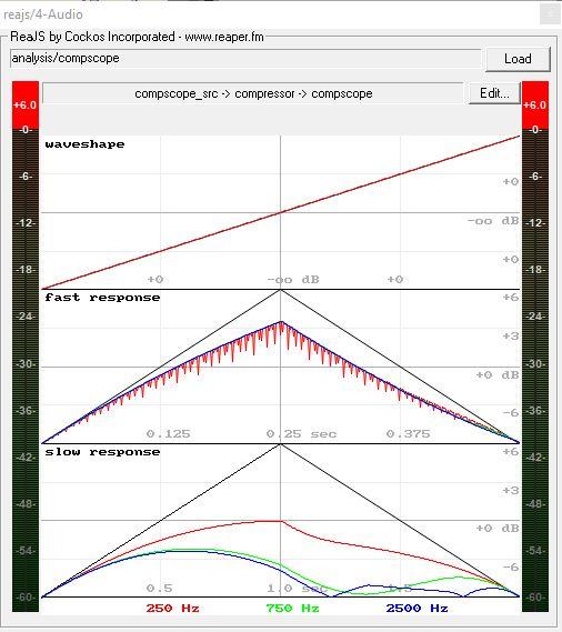 SurgeTide - CompScope.JPG